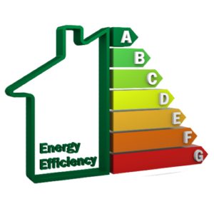 Energy-Improvement-Roadmap