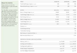 EnergyImprovement_Metrics